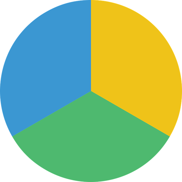 graf znázorňující tři části třemi barvami na bílém podkladu